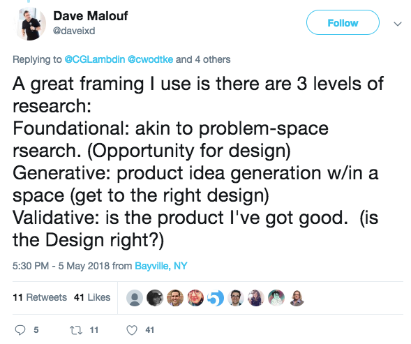 Screenshot of a tweet by Dave Malouf. Text reads: A great framing I use is there are 3 levels of research: Foundational: akin to problem-space rsearch. (Opportunity for design) Generative: product idea generation w/in a space (get to the right design) Validative: is the product I've got good. (is the Design right?)