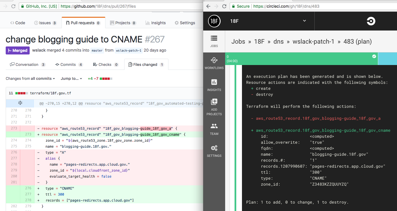 Two browser windows, one from GitHub showing the changes to the code, the other showing the resulting changes from Terraform in CircleCI.