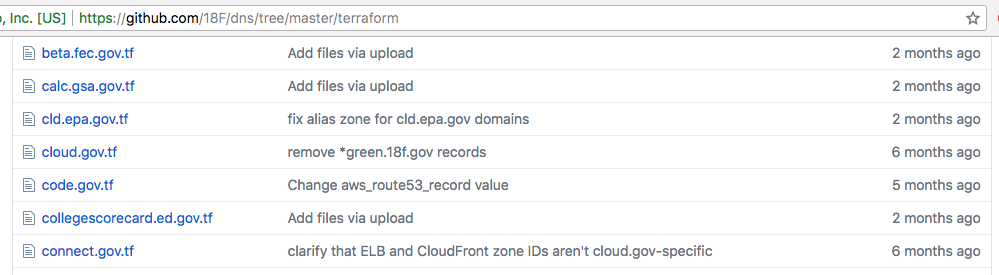 Screenshot of GitHub showing a list of Terraform files. Each corresponds to a domain.