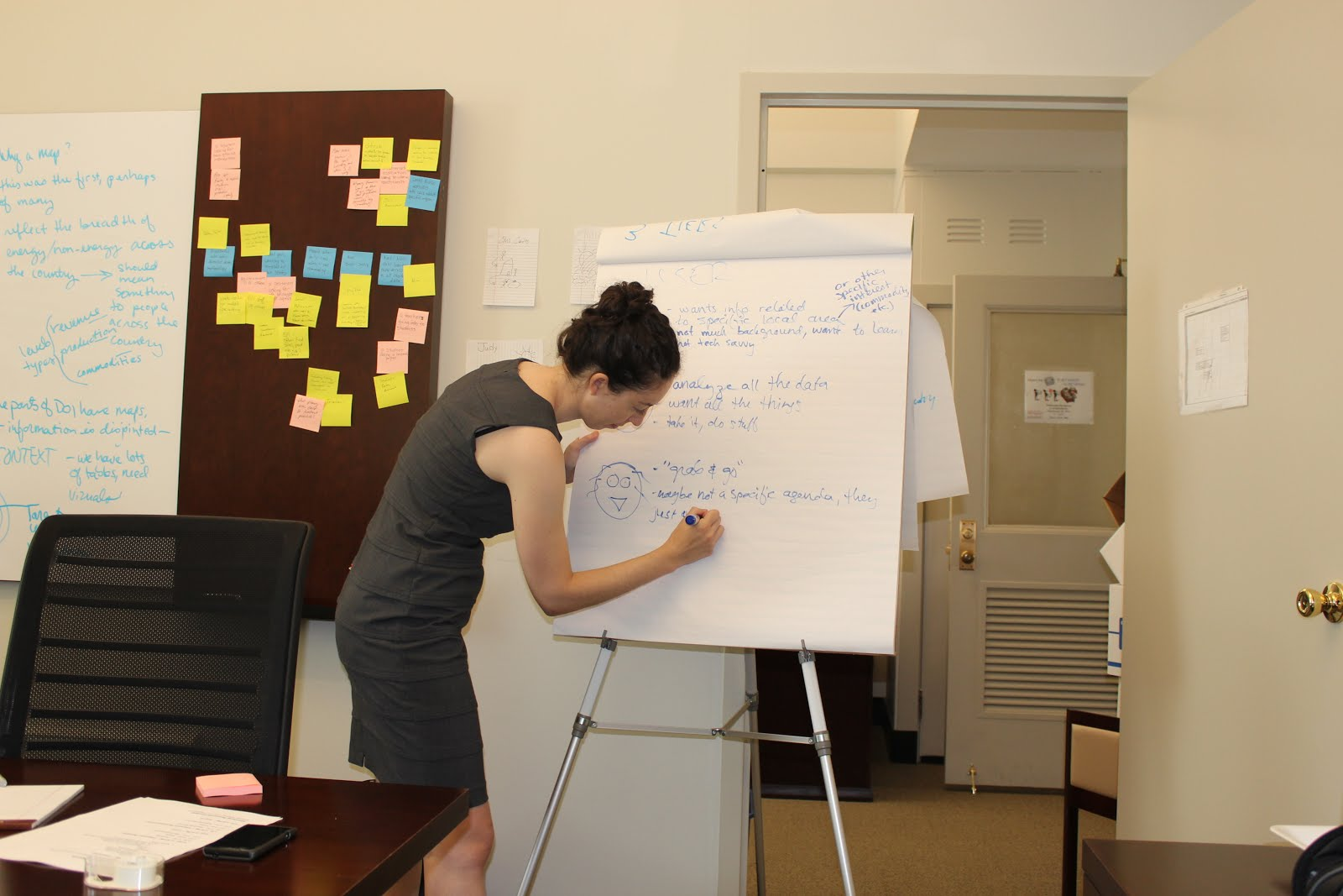 photo: team creating personas