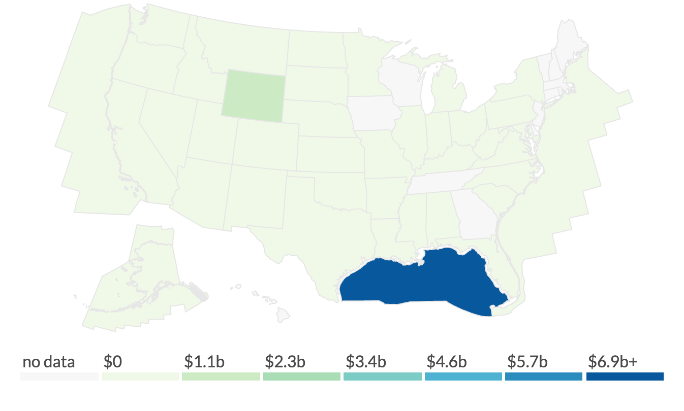 A snapshot of the total federal revenue visualization from the USEITI website
