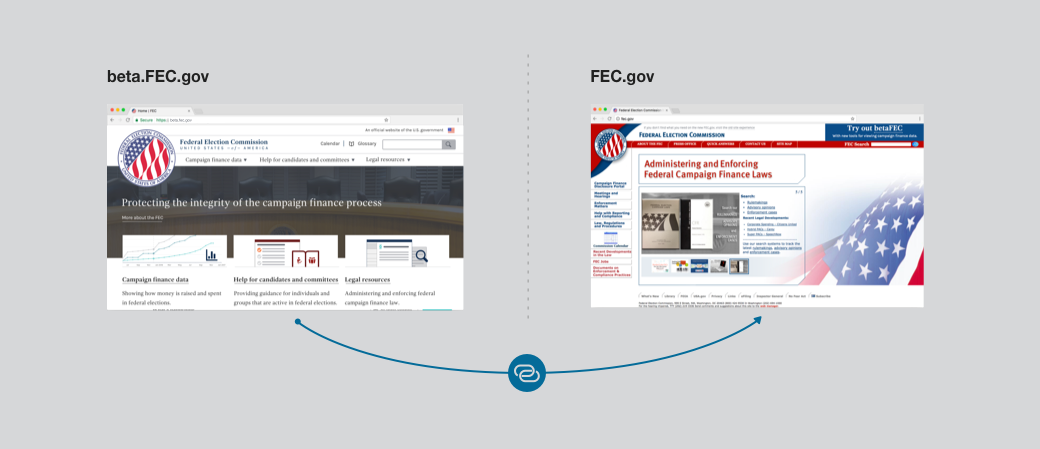 An image showing how beta.FEC.gov linked to FEC.gov before the URL change.