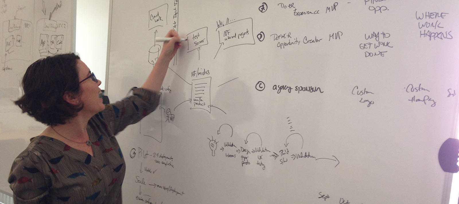 Designing at the Whiteboard
