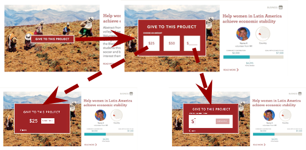 screenshot: workflow of donation pathways on Peace Corps site